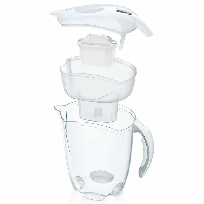 Który dzbanek filtrujący wybrać? Jakie są rodzaje dzbanków filtrujących do wody?